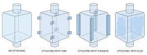 How to attache a liner to a bulk bag